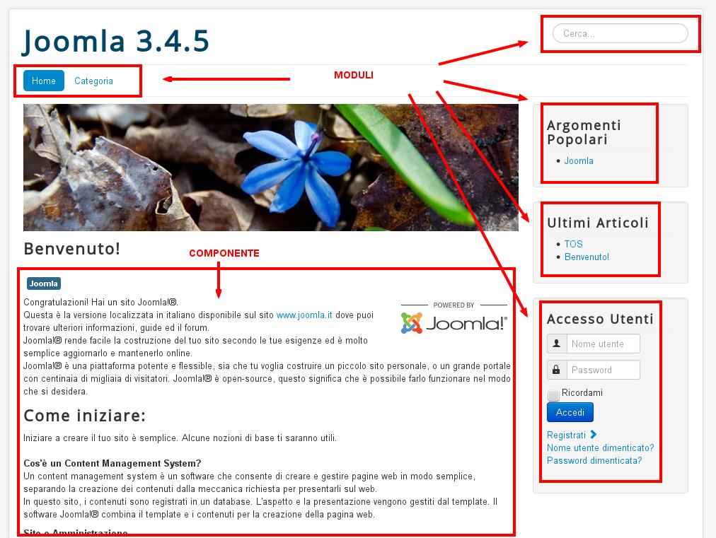 I Template / Come usarli - Joomla it supporto Italiano